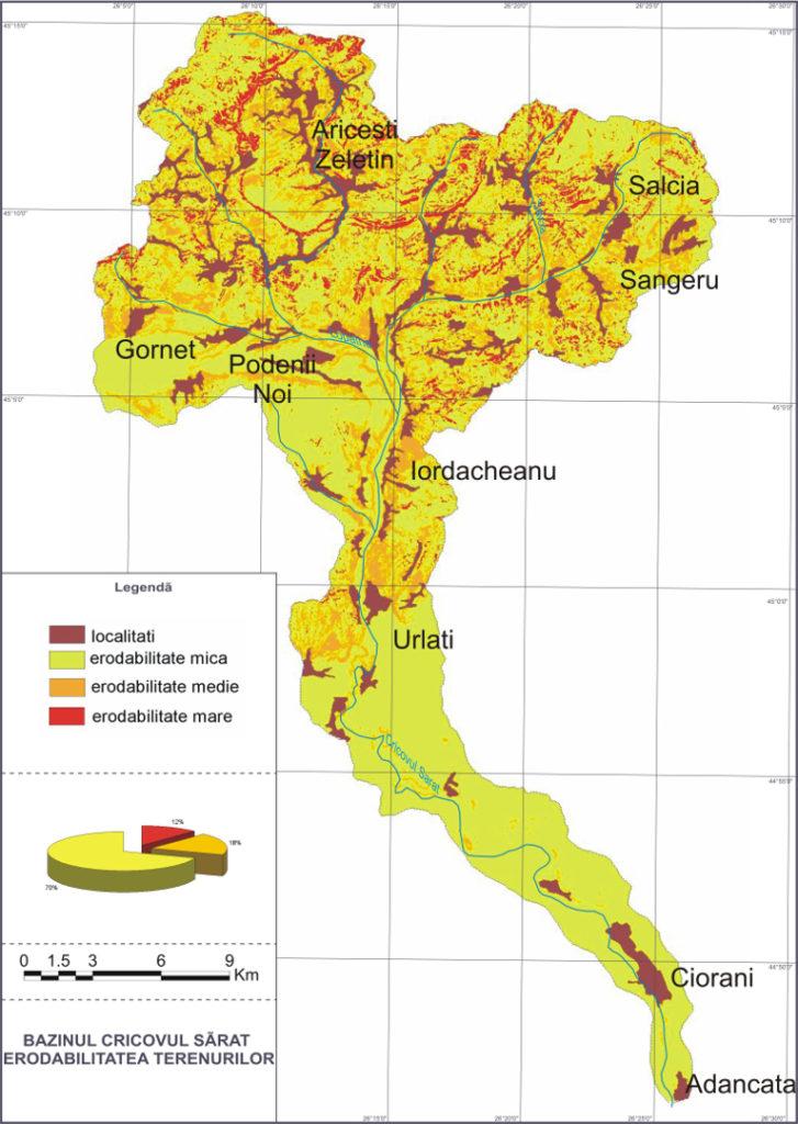 <b>Land erodability</b>