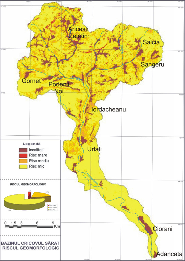 <b>Geomorphologic risk</b>